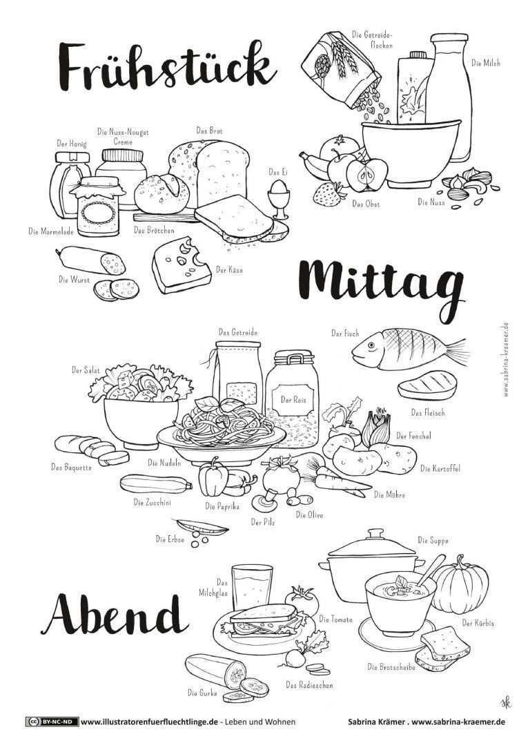Leben Und Wohnen Mahlzeiten Kramer Gesunde Ernahrung Grundschule Lernen Deutsch Lernen