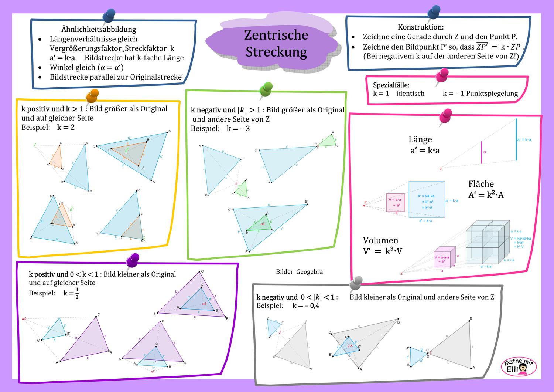 Info Zentrische Streckung Mathematikunterricht Unterrichtsmaterial Bruchrechnen