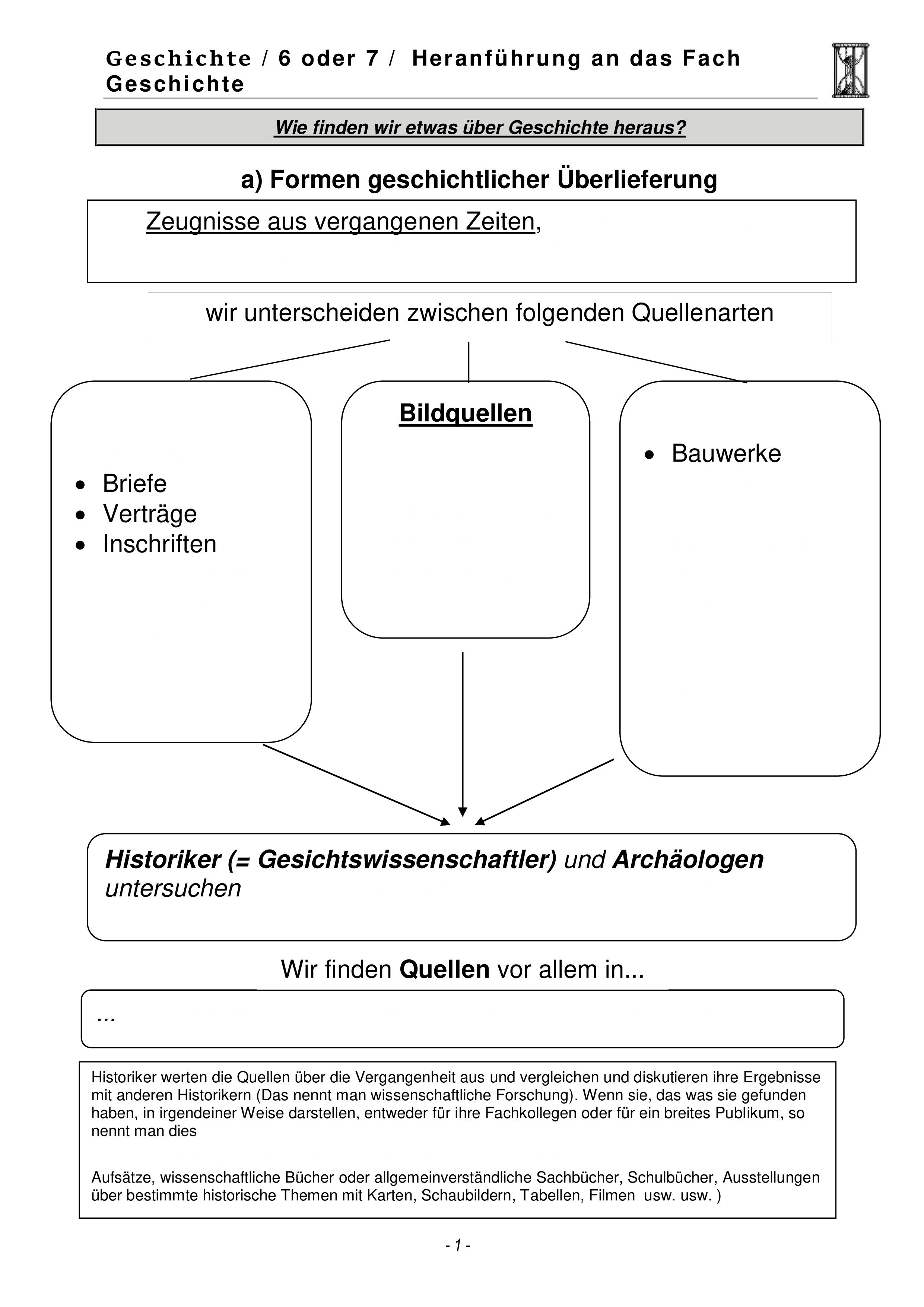 Heranfuhrung An Die Geschichte Quellen Und Darstellung Unterrichtsmaterial Im Fach Geschichte Geschichte Unterrichtsmaterial Kenntnisse