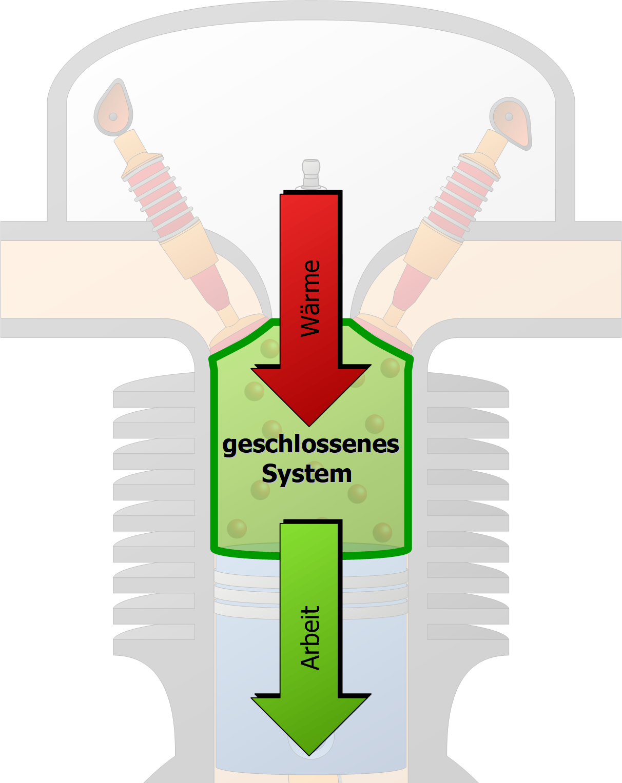 Maschinenbau Physik Maschinenbau Physik