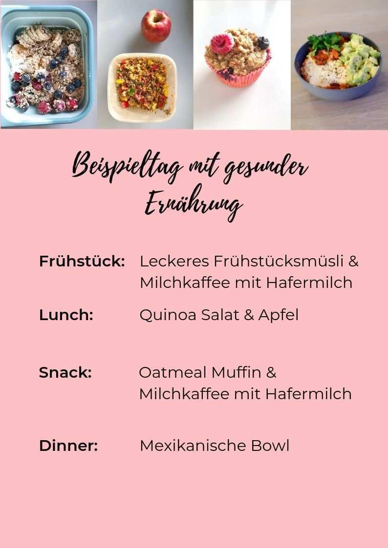 Gesunde Ernahrung Tagesplan Ernahrung Gesunde Ernahrung Gesundheit