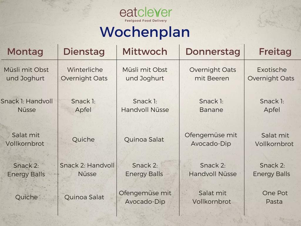 Gesunde Ernahrung Im Alltag Wochenplan Und Meal Prep Eatclever Blog Wochen Planer Wochenplan Gesund Essen Wochenplan