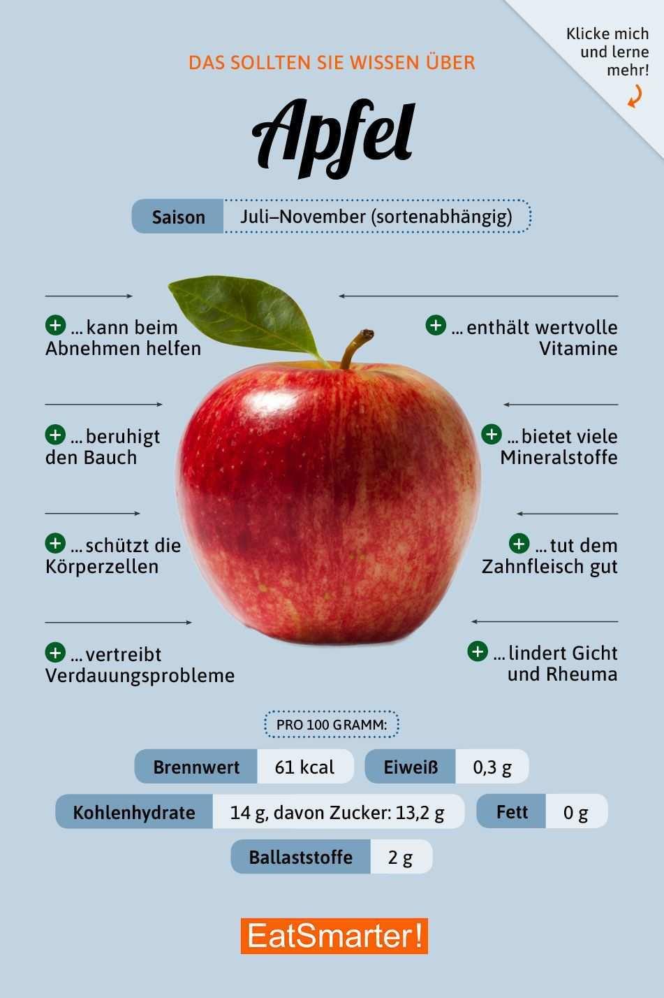 Apfel Ernahrung Essen Tipps Apfel Gesund