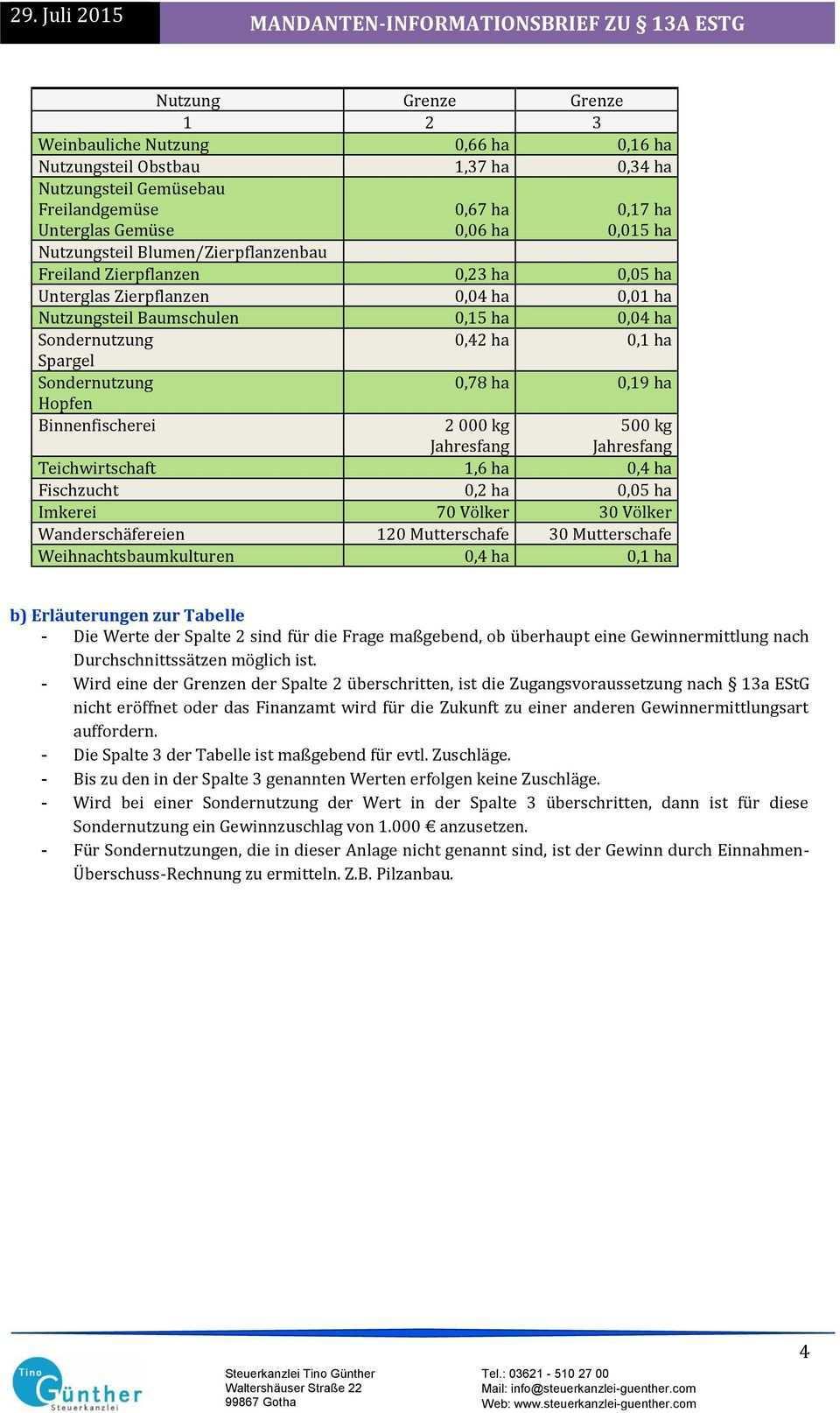 Ermittlung Des Gewinns Aus Landund Forstwirtschaft Nach Durchschnittssatzen Pdf Kostenfreier Download