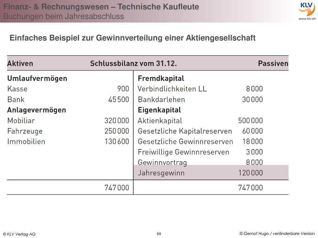 Grundlagen Der Kaufmannischen Buchfuhrung Ppt Herunterladen