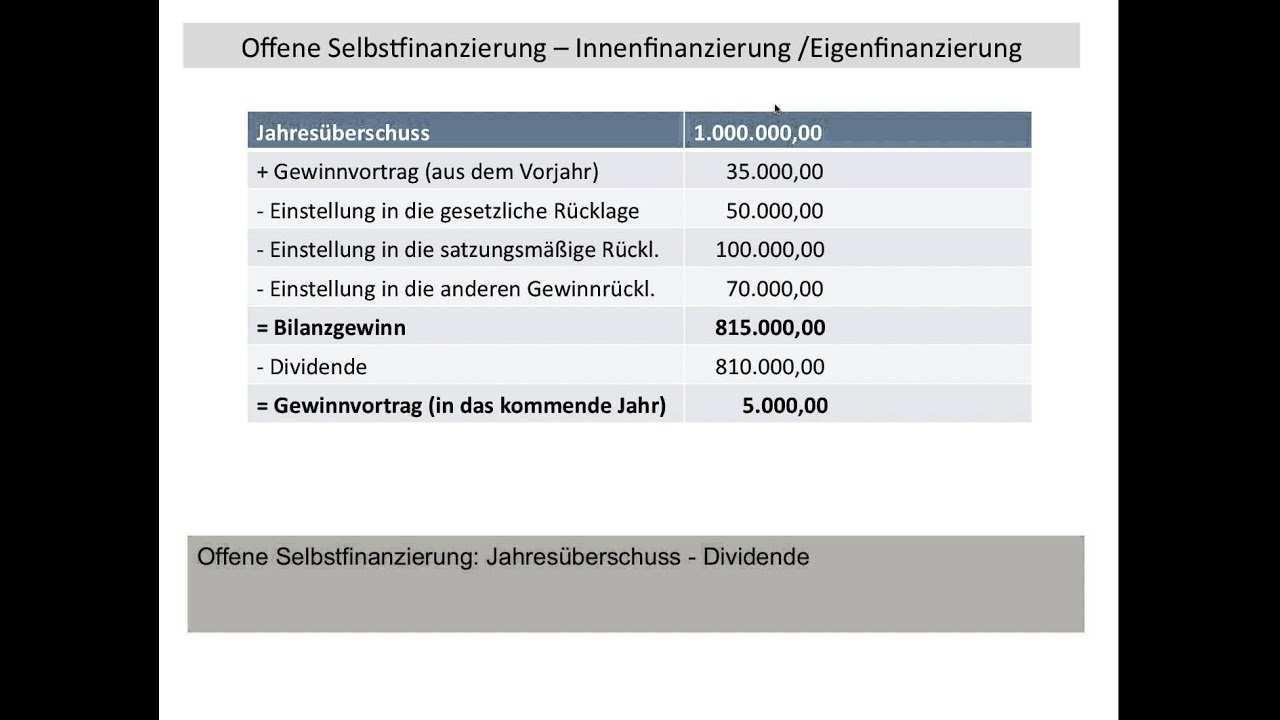 Offene Selbstfinanzierung Variante 1 Eigenfinanzierung Innenfinanzierung Bwr Fos Bos Youtube