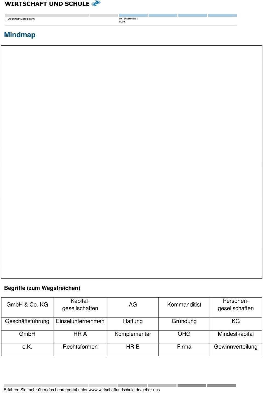 Quiz Abfrage Wirtschaft Und Schule Arbeitsauftrag Pdf Kostenfreier Download