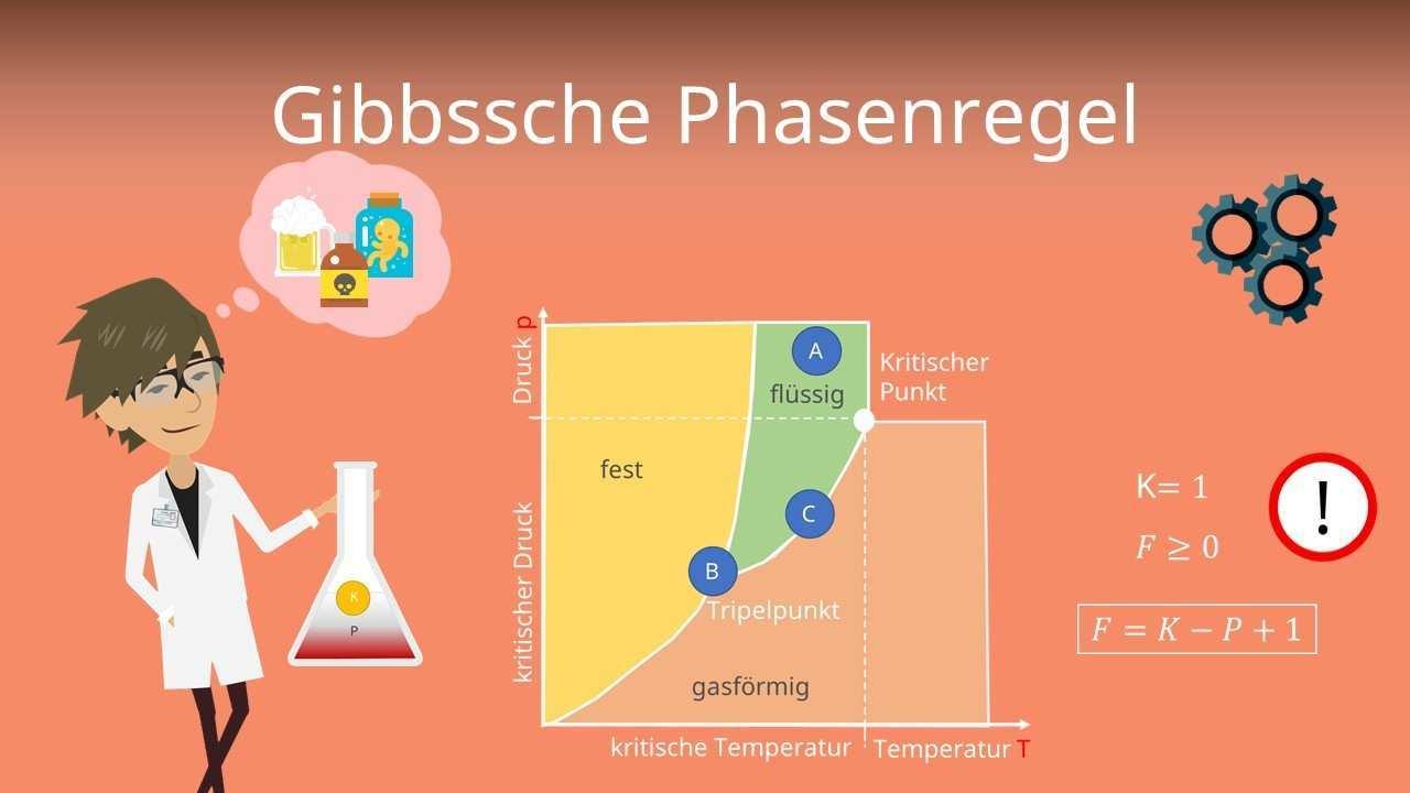 Gibbssche Phasenregel Phasendiagramm Beispiel Mit Video