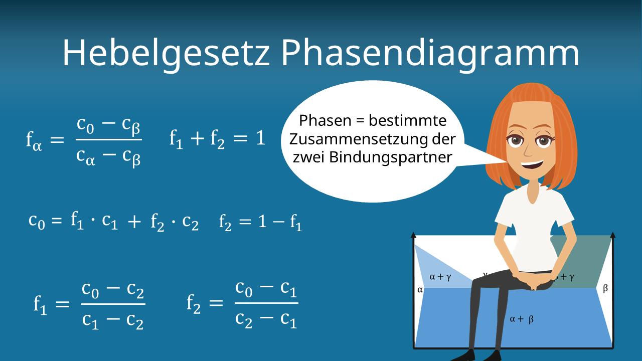 Hebelgesetz Phasendiagramm Aufgaben Formeln Mit Video