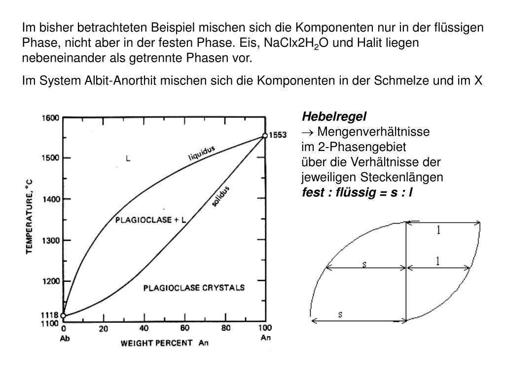 Ppt Phasengleichgewichte Und Zustandsdiagramme Powerpoint Presentation Id 3862606