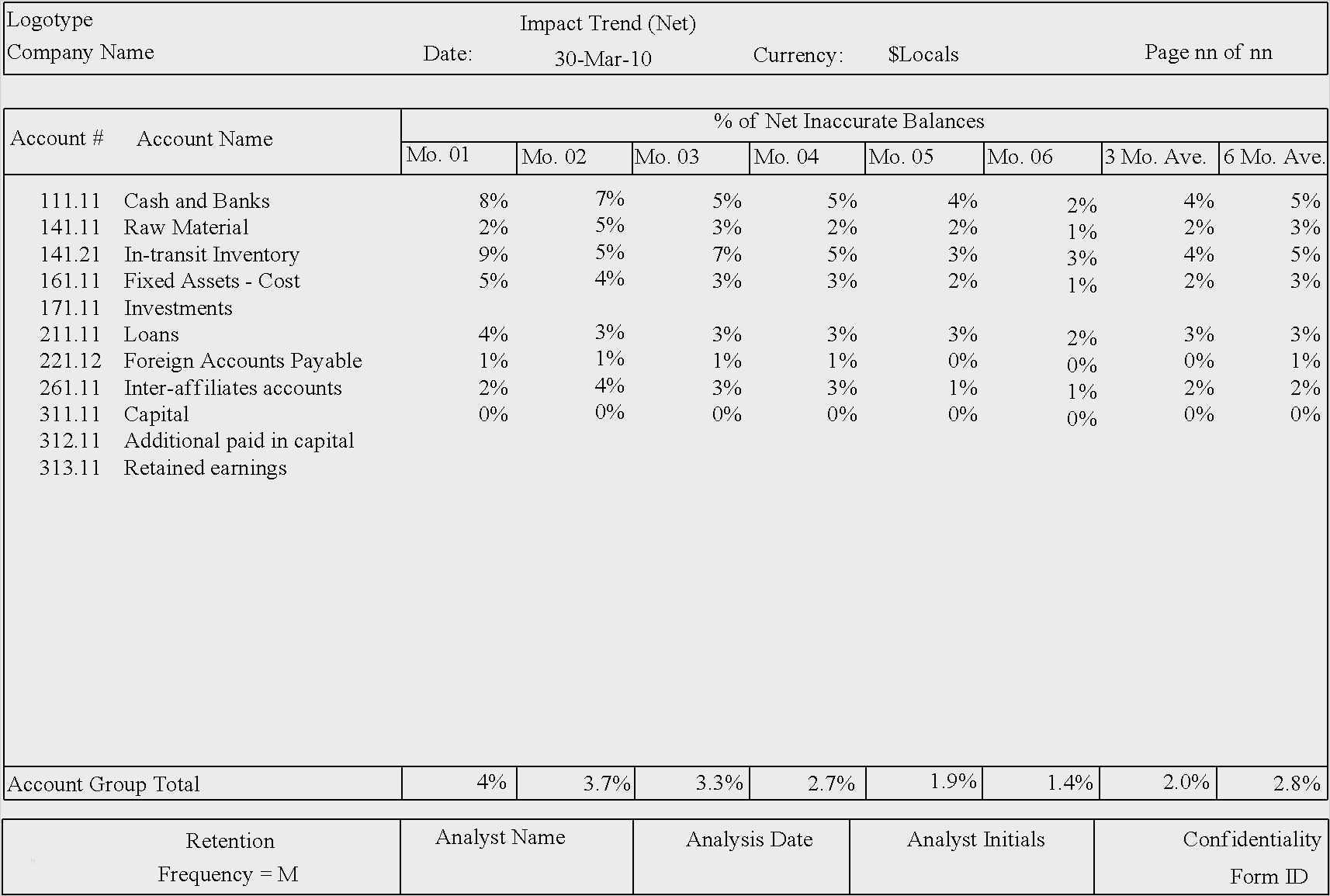 Erstaunlich Intercompany Abstimmung Excel Vorlage Solche Konnen Anpassen In Microsoft Word Excel Vorlage Microsoft Word Vorlagen