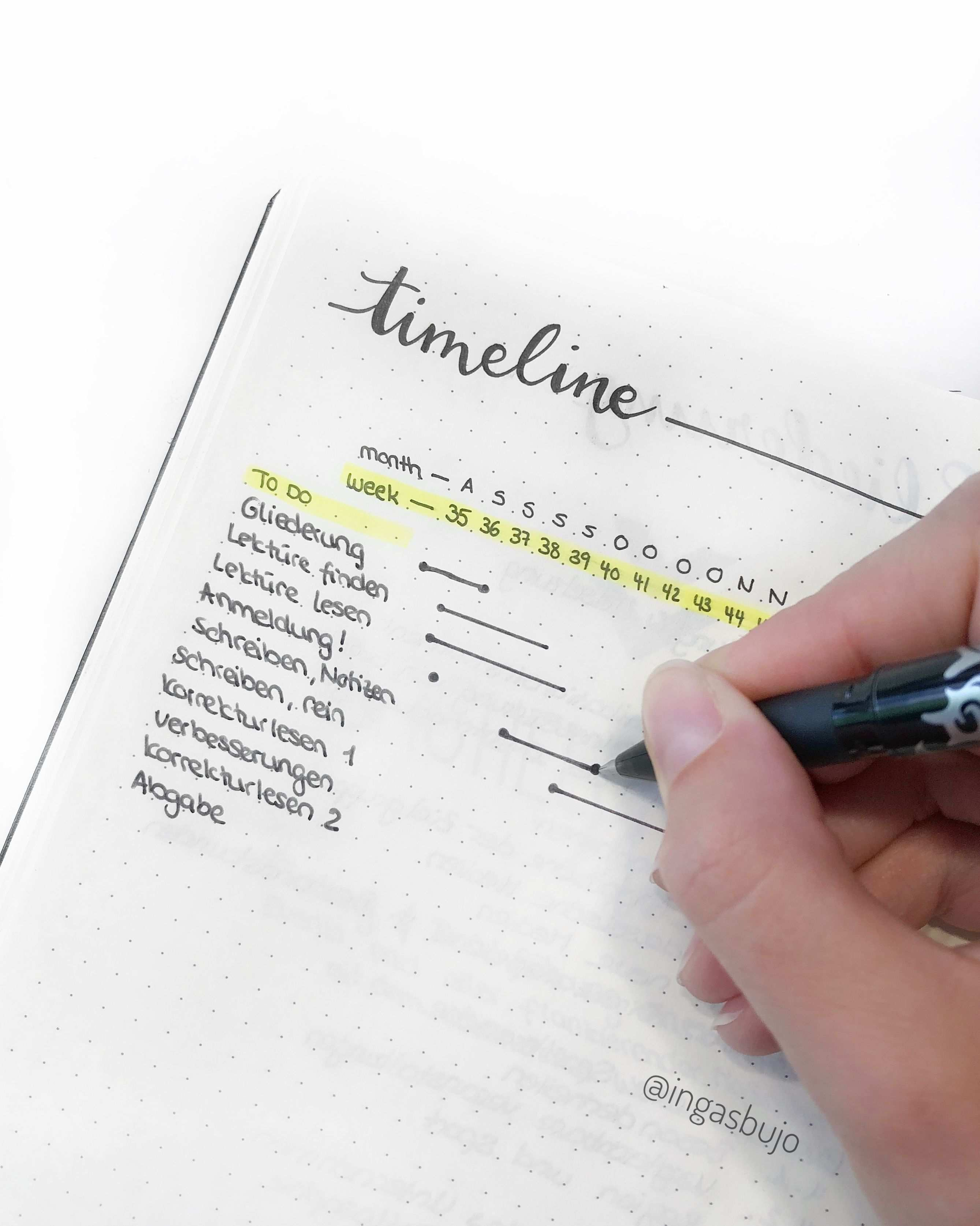 Bachelor Thesis Im Bujo Ingas Blog Studieren Tipps Bullet Journal Bachelorarbeit