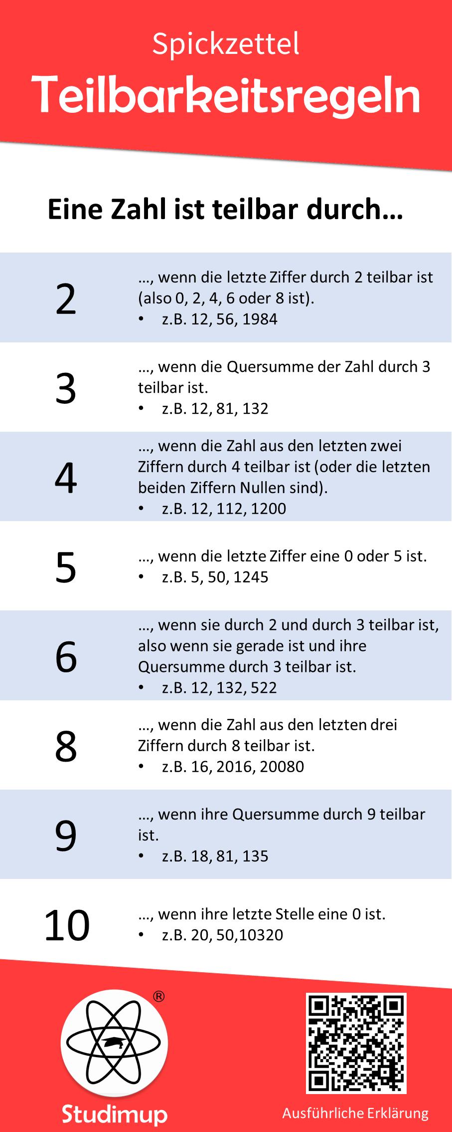 Teilbarkeitsregeln Spickzettel Nachhilfe Mathe Spickzettel Teilbarkeitsregeln