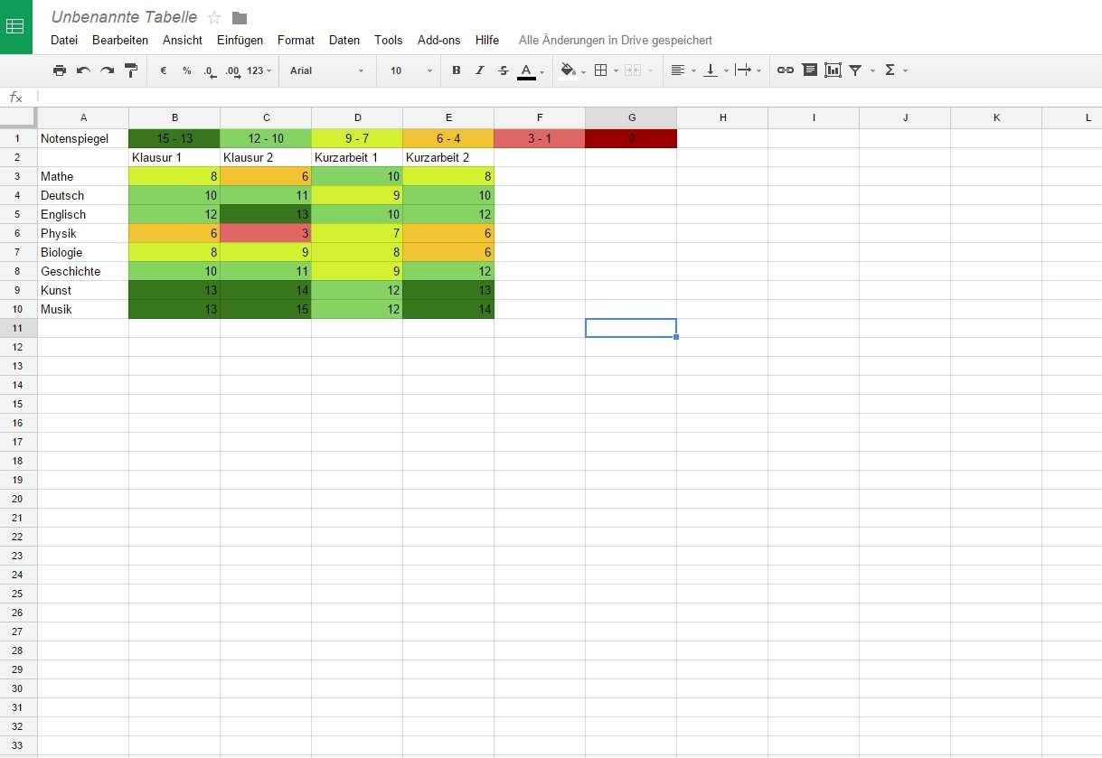 Google Tabellen Direkt Online Nutzen Chip