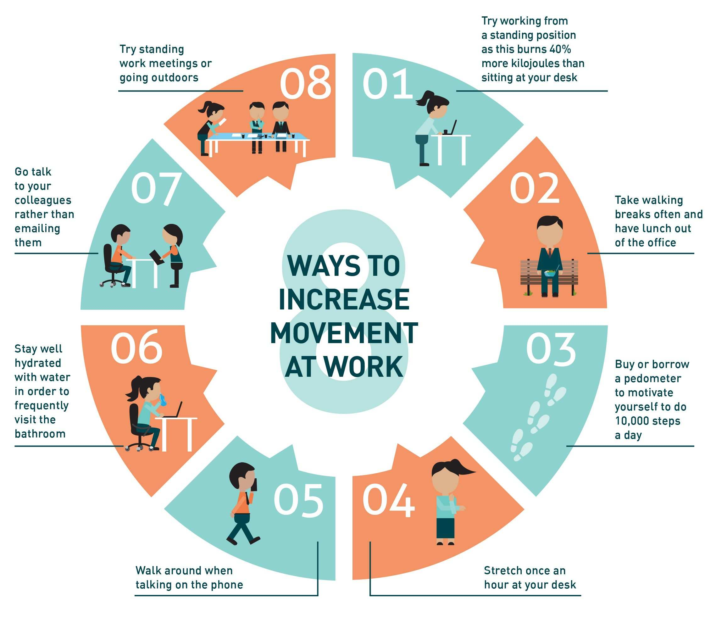 8 Ways To Exercise At Work Simple Stretches Exercise Sheet Fun Workouts Exercise Yoga Teachers