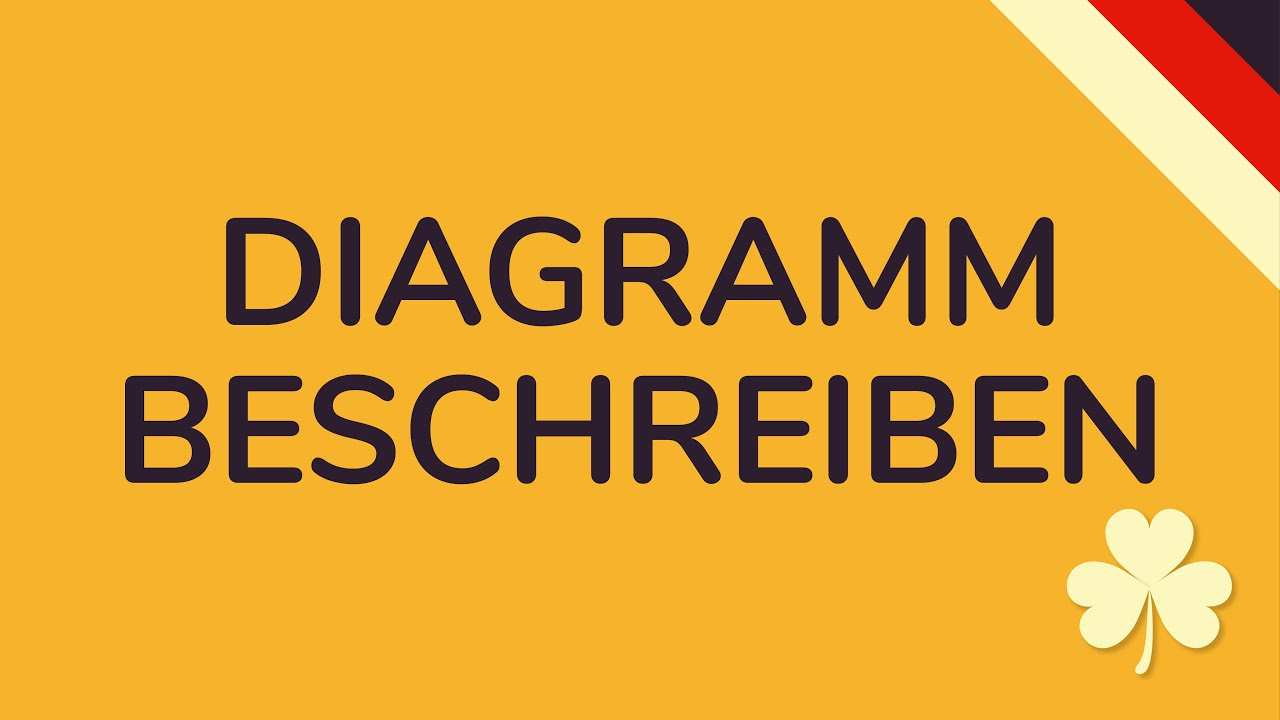 Diagramm Beschreiben Englisch Inkl Raster Beispiele Better English Grades