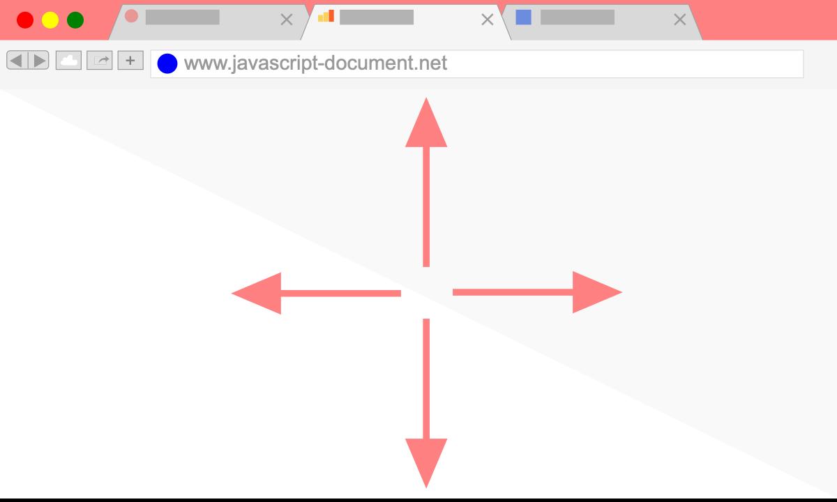 Javascript Hat Zwei Koordinatensysteme Dokument Und Window Objekt Aka Browserfenster Viewport Wenn Festzustellen Ob Ein El Koordinaten Web Design Elemente