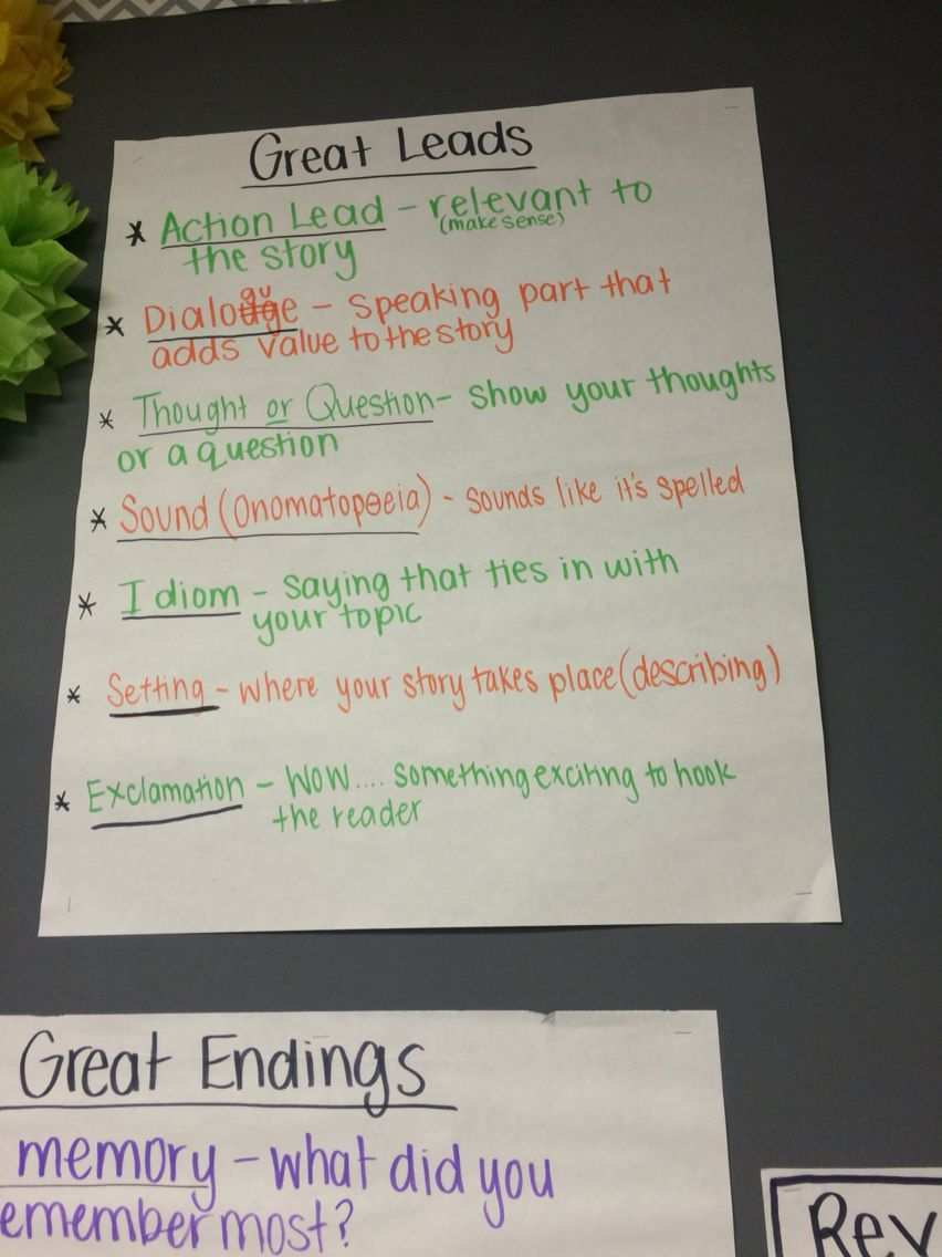 Unt Edre 4860 This Anchor Chart Is Used To Show Examples Of Different Types Of Leads That Can Be Used In Fourth Gra Fourth Grade Writing Types Of Lead Writing
