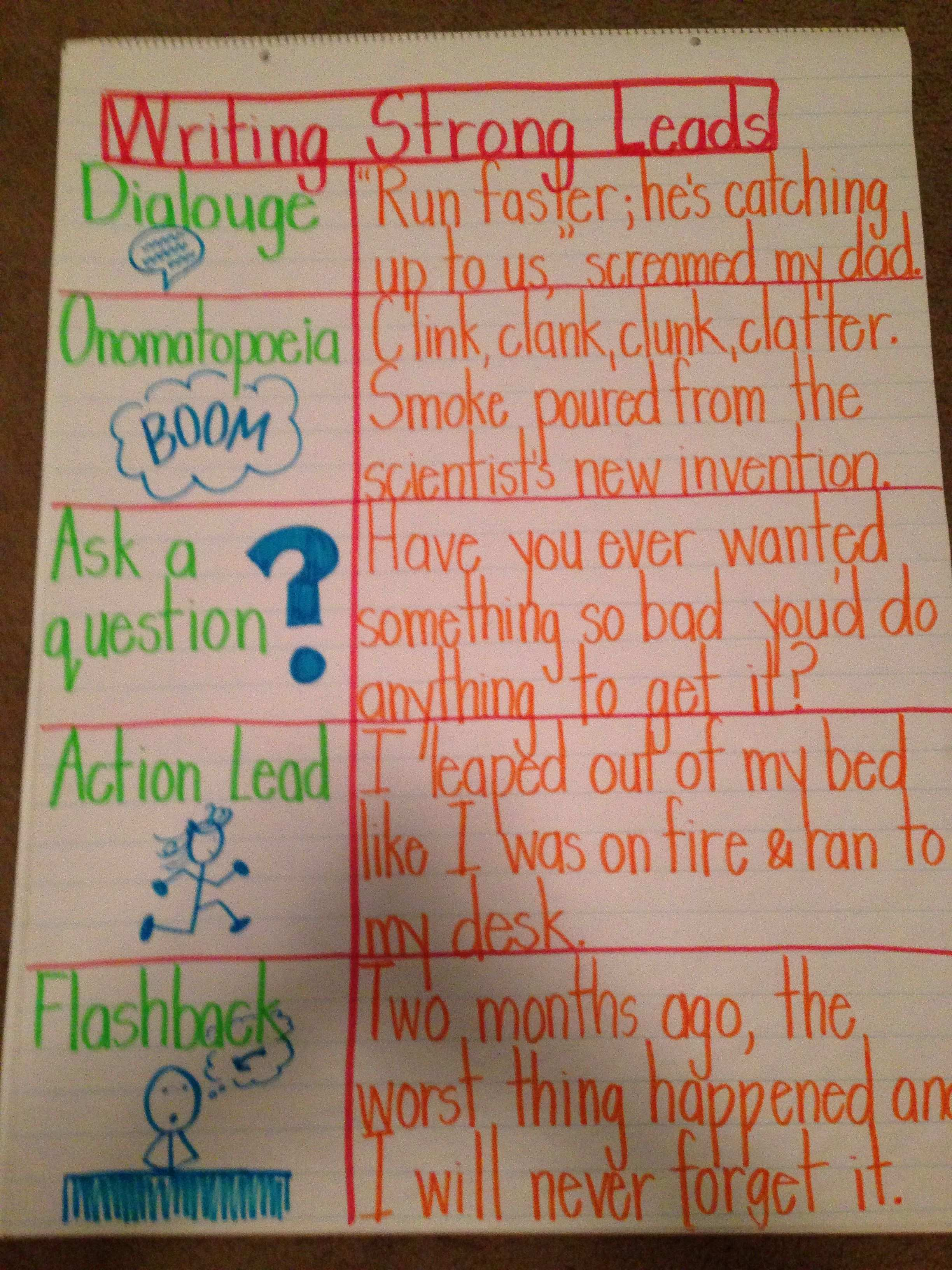 Writing Strong Leads Writing Lessons Teaching Writing Narrative Writing