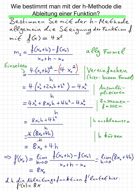 H Methode Ableitungsfunktion Losungsbeispiel Mathematik Mathematik Lernen Mathe Formeln Mathematik