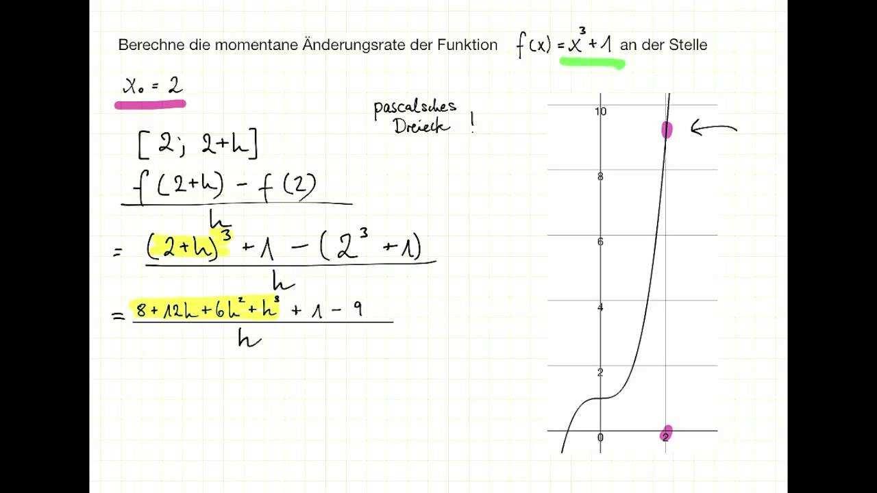 Momentane Anderungsrate Mit Der H Methode Beispiel 2 Youtube