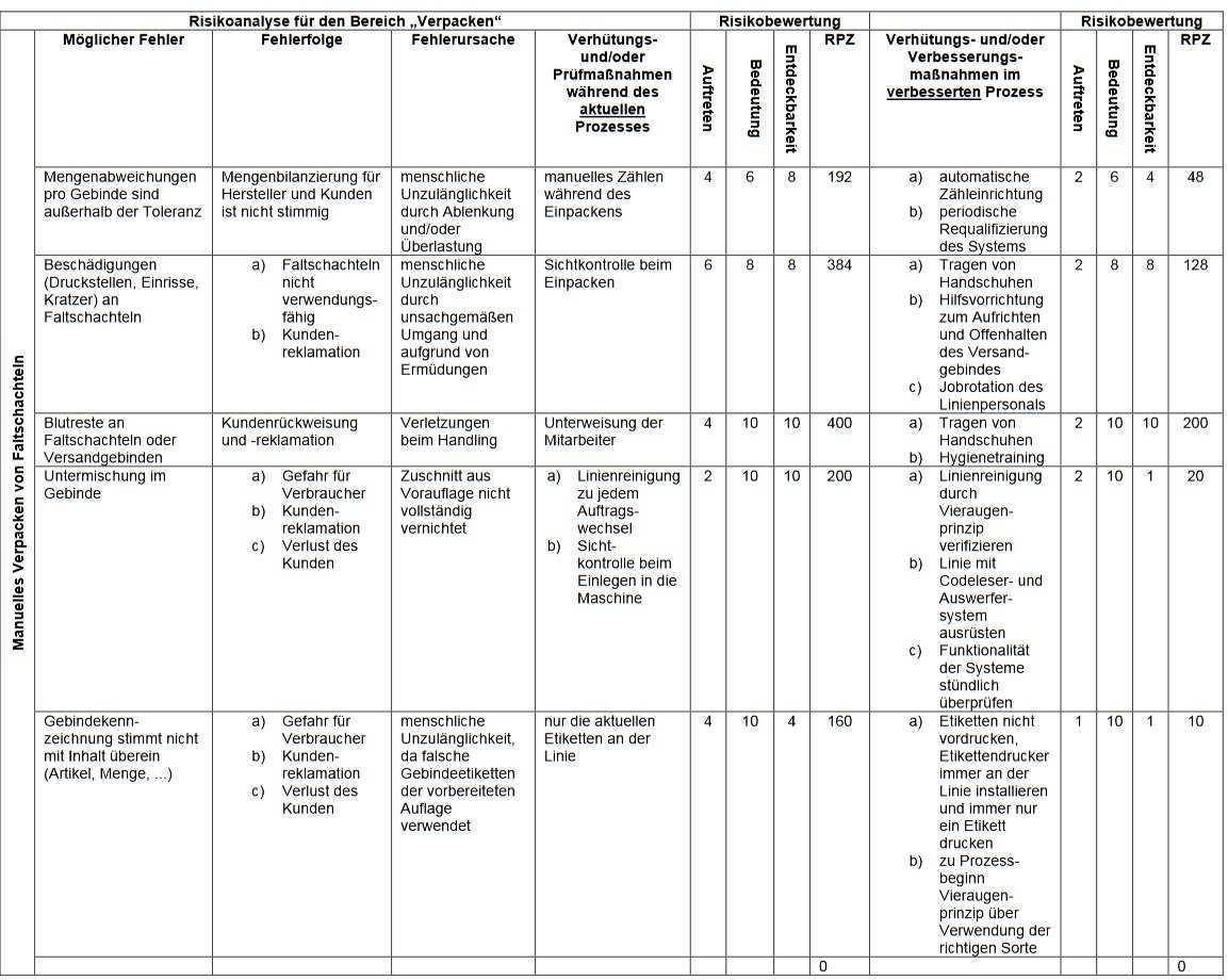 11 1 3 Methoden Und Instrumente Zur Qualitatsverbesserung
