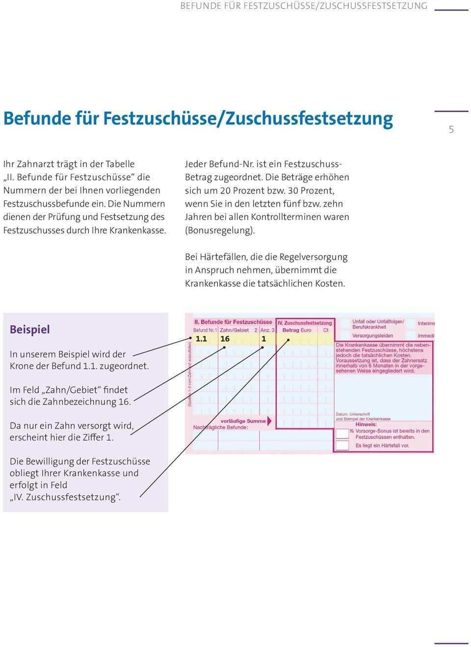 Der Heil Und Kostenplan Fur Die Zahnersatzversorgung Erlauterungen Pdf Free Download