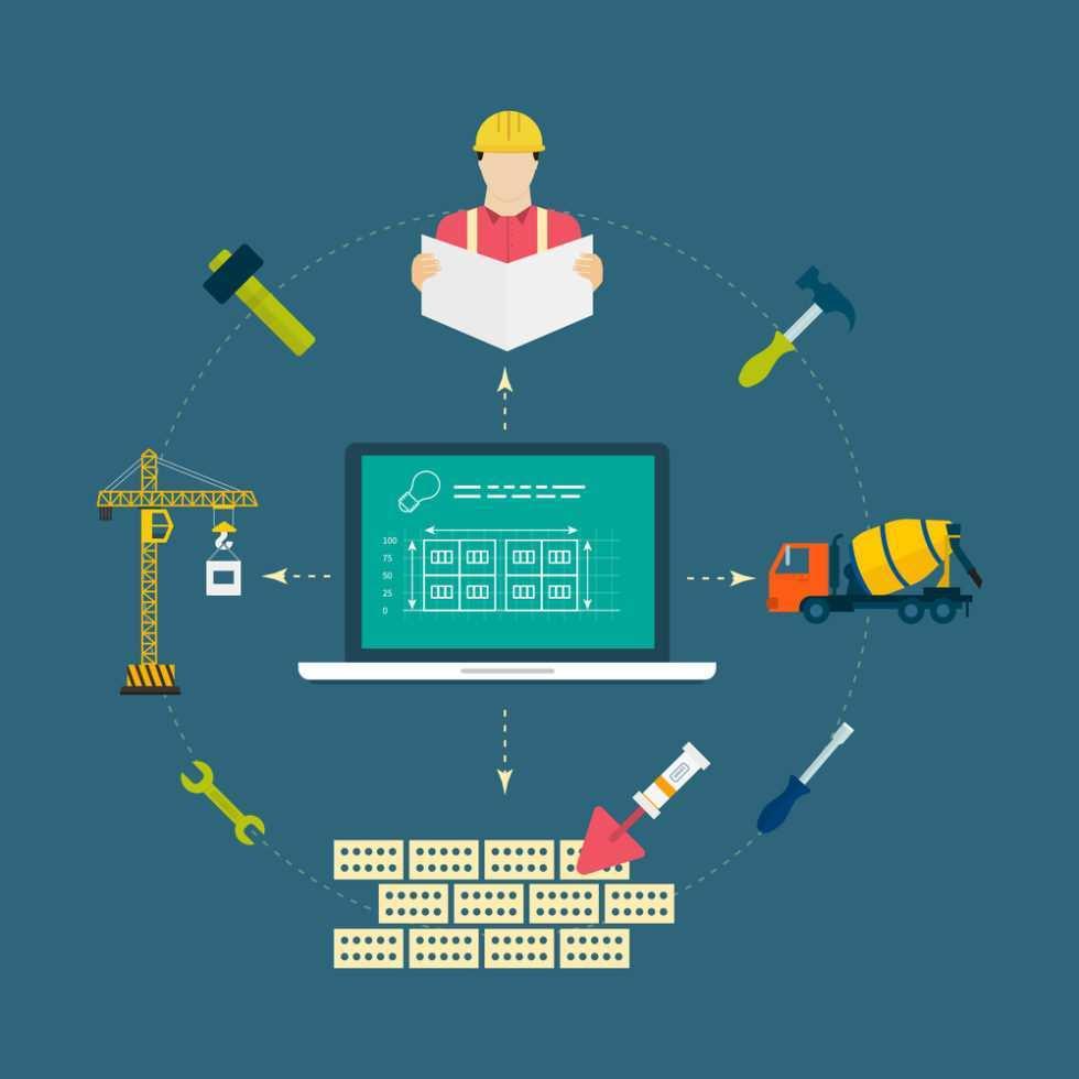 Wechselwirkungen Zwischen Lean Construction Und Der Arbeitsmethode Bim Am Beispiel Der Bim Ingenieur De