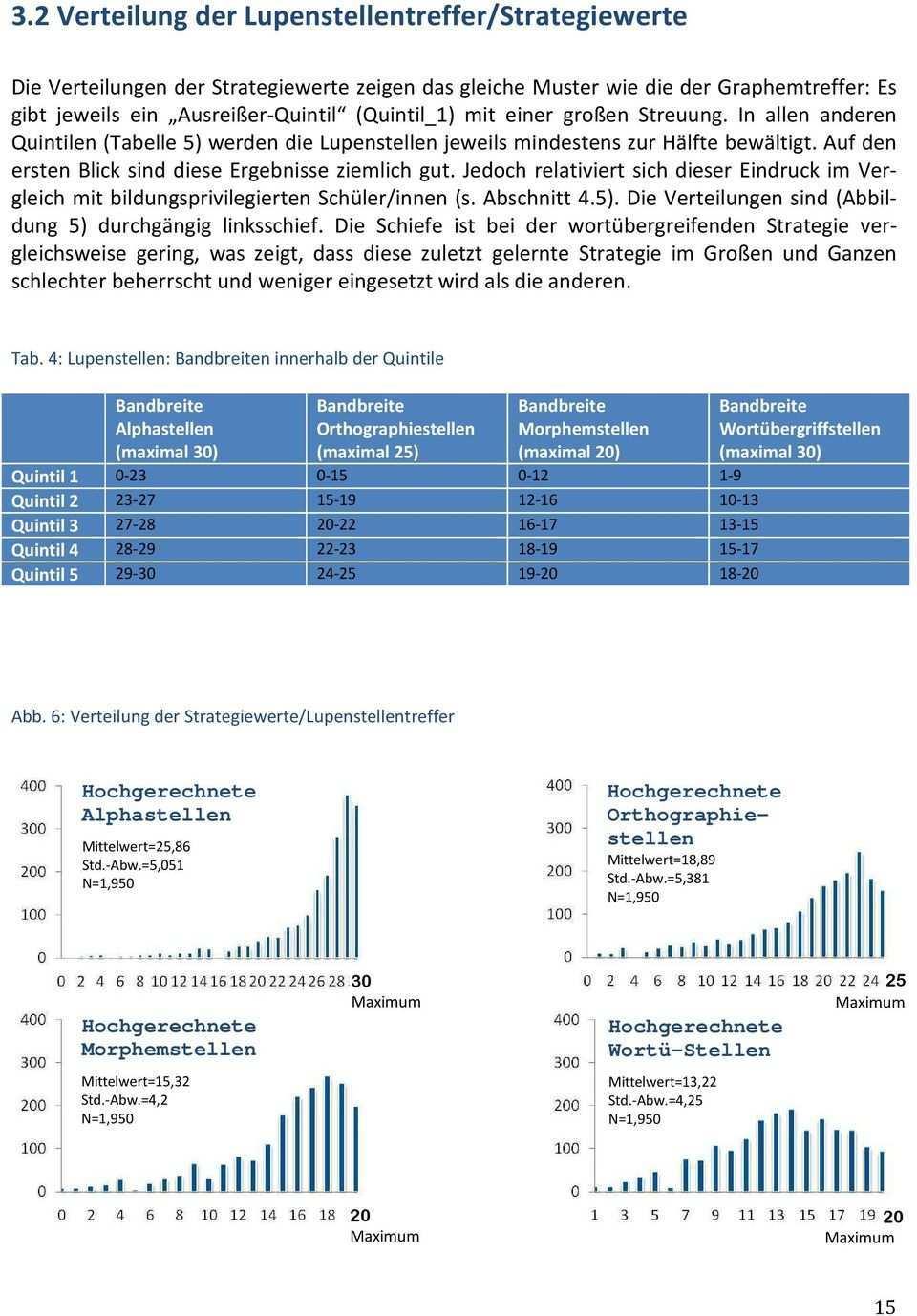 Die Hamburger Schreibprobe In Einer Reprasentativen Schulerbefragung Zwischenbericht Stephan Drucks Pdf Free Download