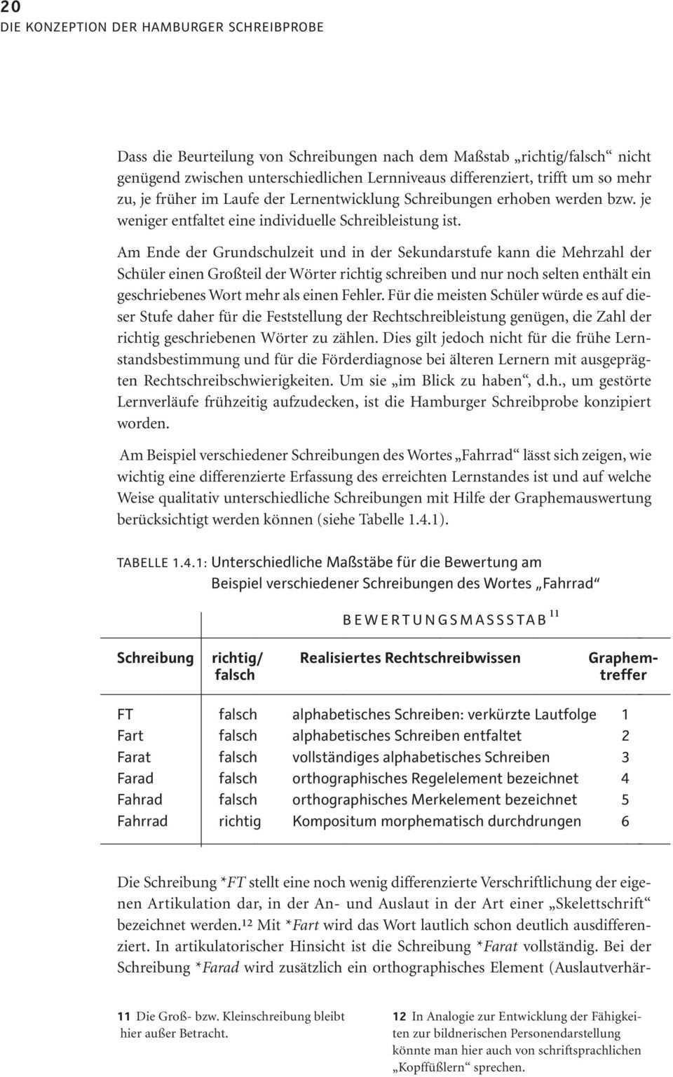 Inhalt Hsp Manual 1 9 Einfuhrung Pdf Free Download