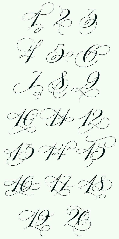 Zahlen Zahl Nummer Lettering Brushlettering Handlettering Schrift Tattoos Alphabet Buchstaben Schriftarten Fur Tattoos