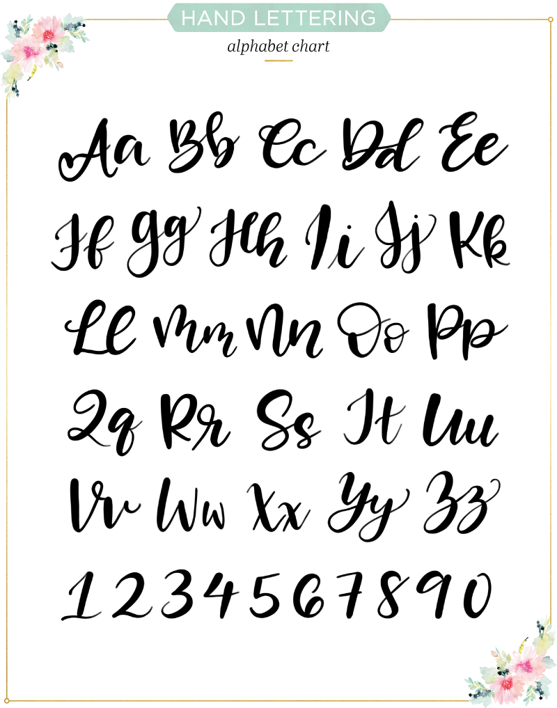 Hand Lettering Basics A Simple Tutorial Ftd Com Lettering Alphabet Hand Lettering Alphabet Lettering