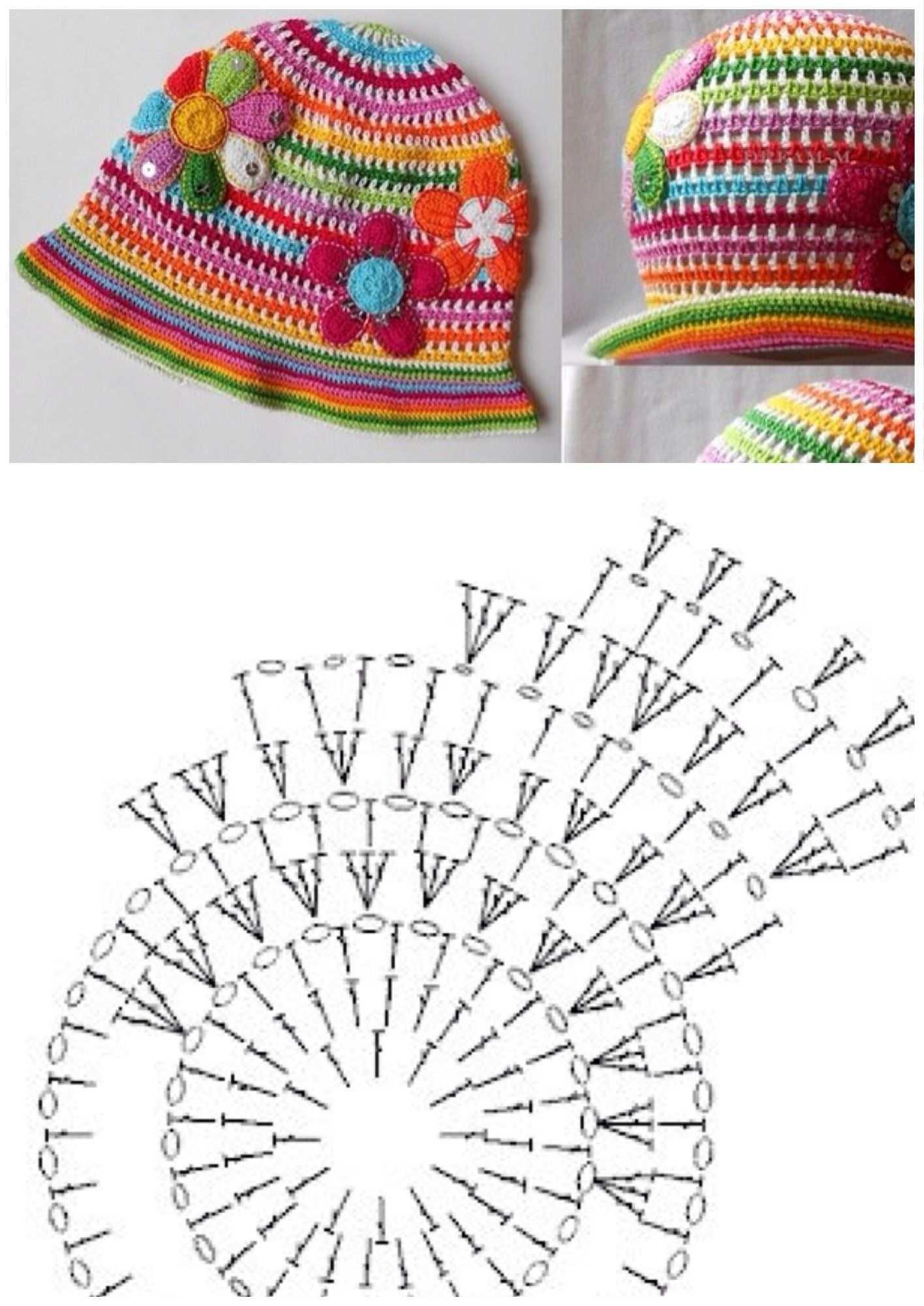 Chapeu Infantil De Croche Chapeau Crochet Facile Chapeau Crochet Crochet