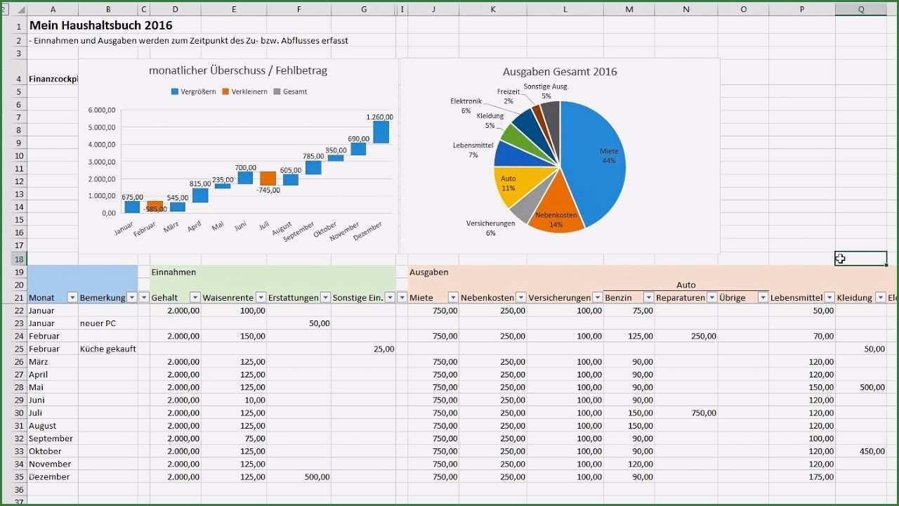 Beeindruckend Haushaltsbuch Excel Vorlage Kostenlos 2015 Die Ihre Starken Beweisen Haushaltsbuch Excel Vorlage Haushaltsbuch Vorlage Haushaltsbuch Excel
