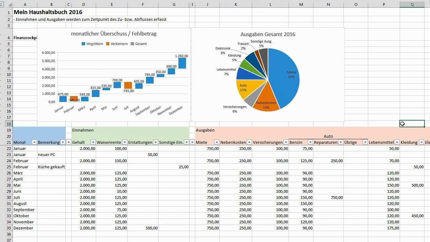 Excel Haushaltsbuch Erstellen Finanzen Im Blick Behalten Tutorial Mu Haushaltsbuch Excel Vorlage Haushaltsbuch Vorlage Haushaltsbuch Excel