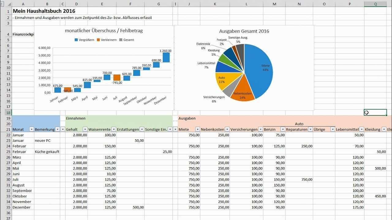 Excel Haushaltsbuch Erstellen Finanzen Im Blick Behalten Tutorial Muster Vorlage Youtube