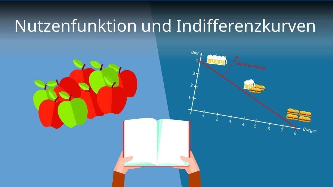 Nutzenfunktion Und Indifferenzkurve Einfach Erklart Fur Dein Bwl Studium Youtube
