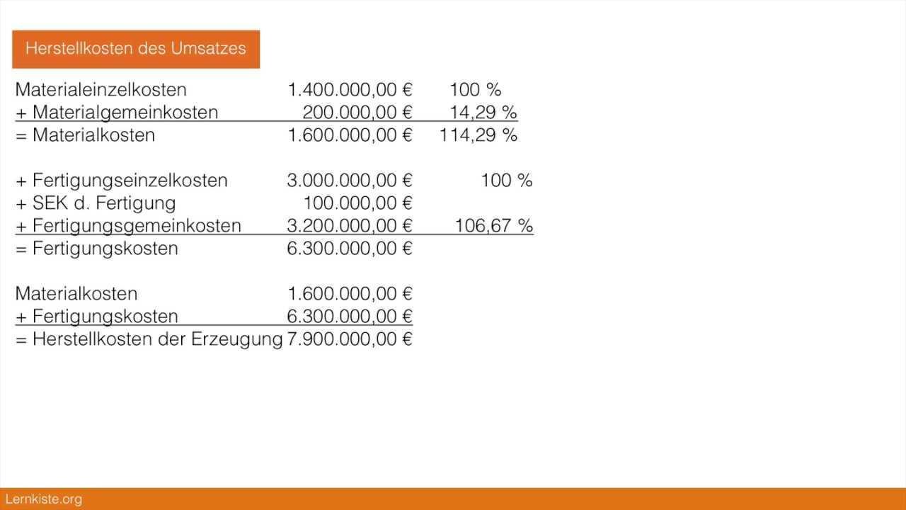 10 3 5 Gemeinkostenzuschlagssatze Material Fertigung Verwaltung Vertrieb Youtube