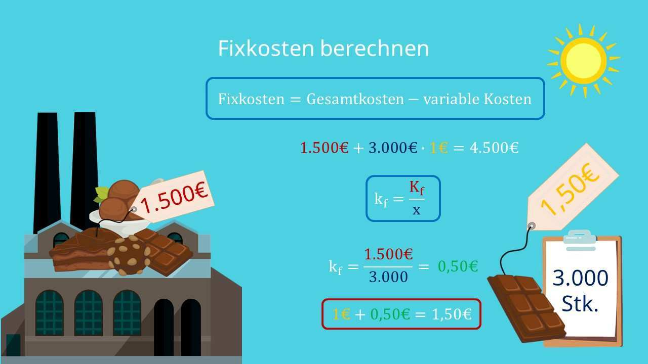 Fixkosten Definition Berechnung Und Beispiele Mit Video