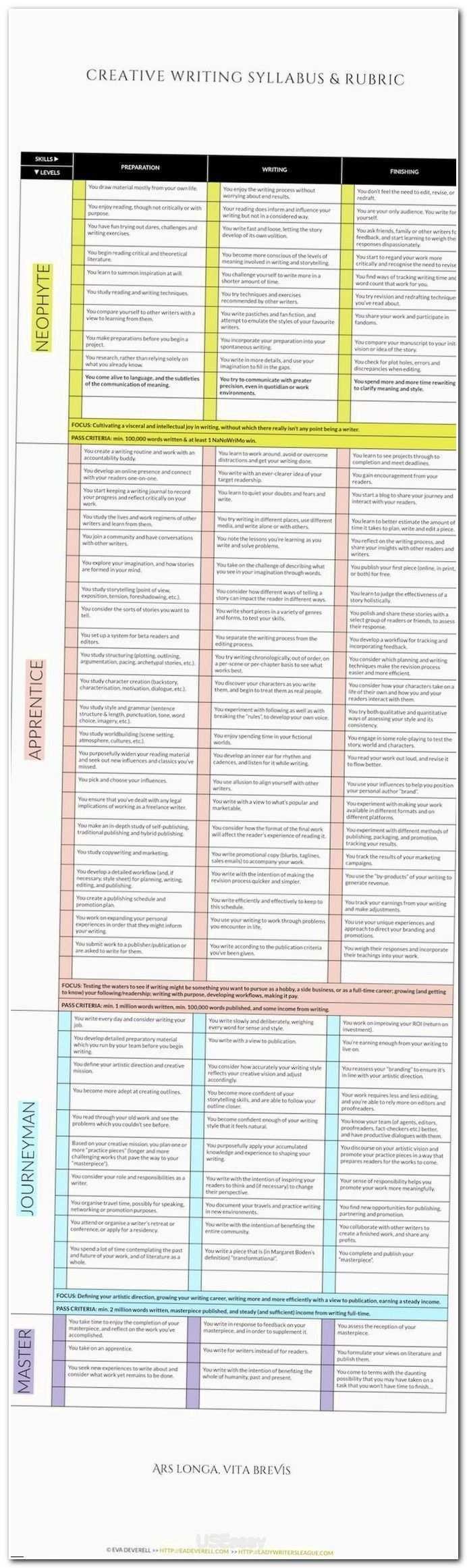 Essay Essayuniversity Beispiel Eines Kurzen Essays Uber Bildung Expository Story Essay Writing University Expository Essay Persuasive Writing