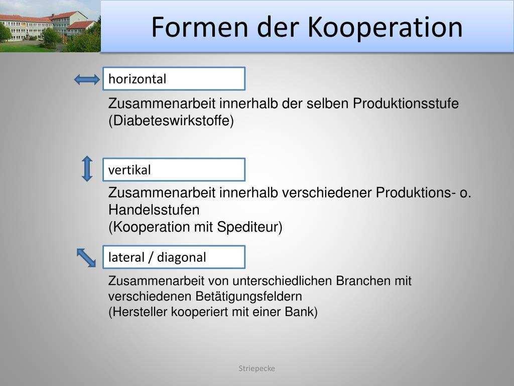 Ppt Kooperation Im Handel Powerpoint Presentation Free Download Id 563110