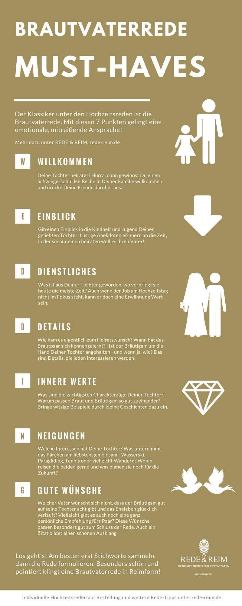 Brautvaterrede Schritt Fur Schritt In 7 Punkten Schreiben