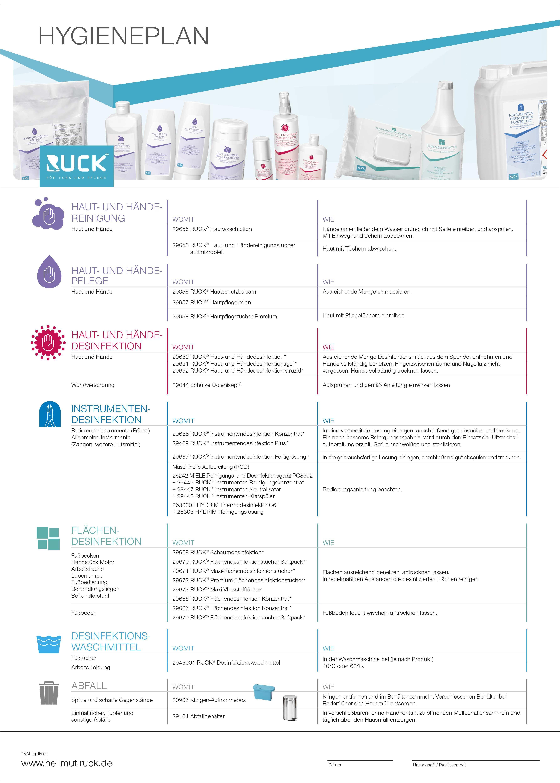 Ruck Hygieneplan Fur Die Fusspflege Flachenhygiene Desinfektion Hygiene Fusspflege Hellmut Ruck De