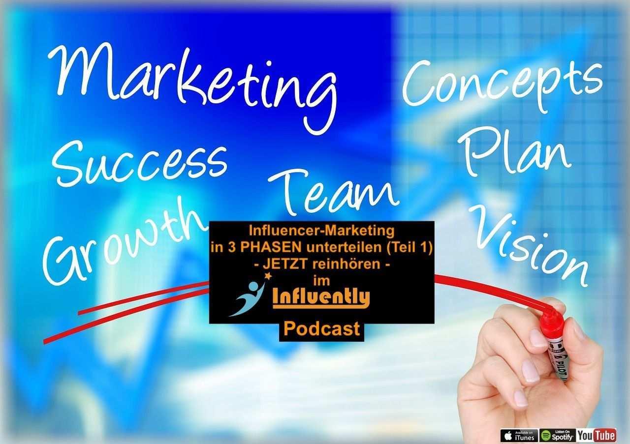 48 Influencer Marketing In Phasen Unterteilen Lernphase Und Ubergangsphase Teil 1 Taglich Sprechen Wir Mit Zahl Influencer Marketing Influencer Marketing