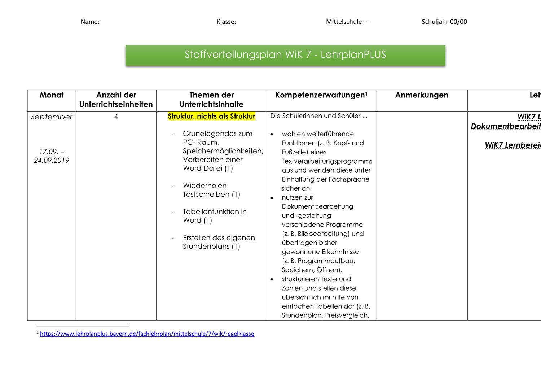 Stoffverteilungsplan Wik 7 By Ms Lehrplanplus Mittelschule Unterrichtsmaterial Lernen