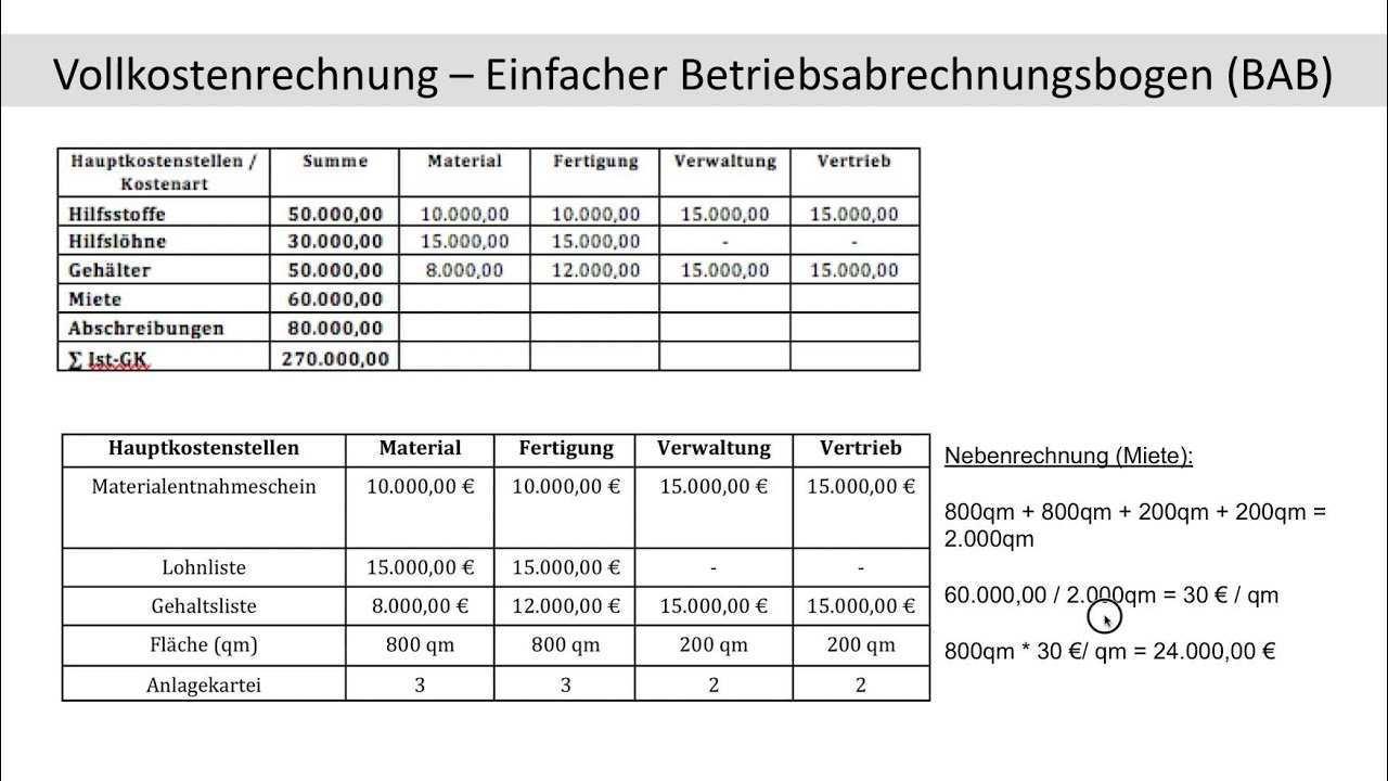 Einfacher Betriebsabrechnungsbogen Bab Berechnung Schlussel Verteilung Kosten Fos Bos Youtube