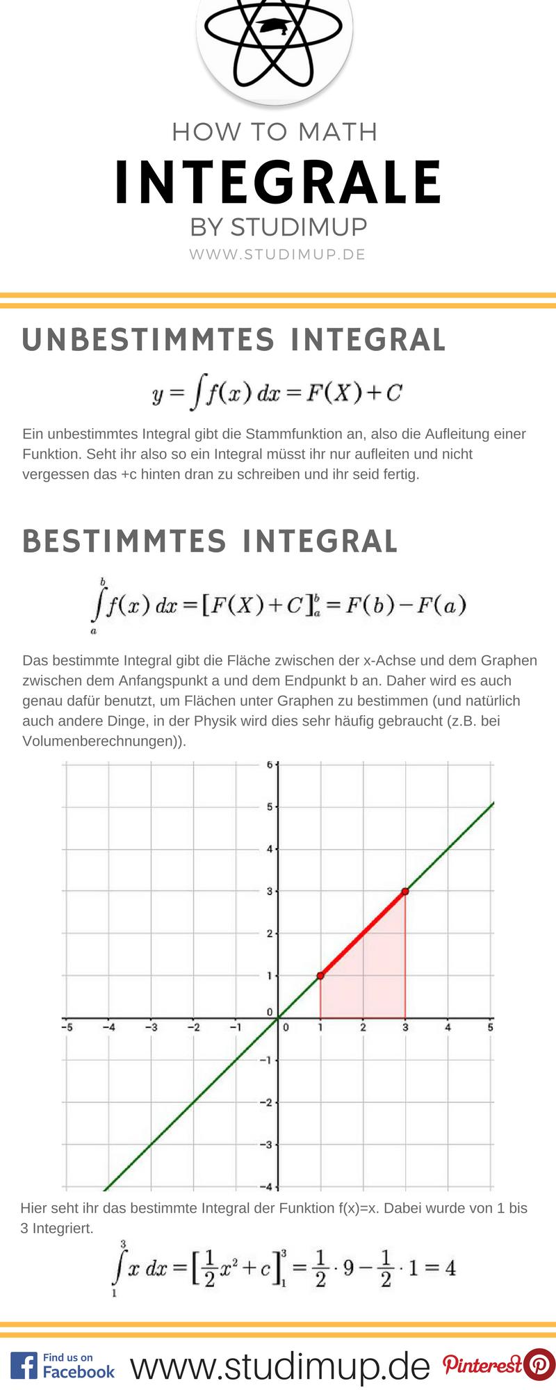 Hier Die Verschiedenen Arten Von Integralen Also Das Bestimmte Und Unbestimmte Integral Mathe Im Spickzettel Einfach Lernen Mathe Mathe Abitur Mathe Formeln
