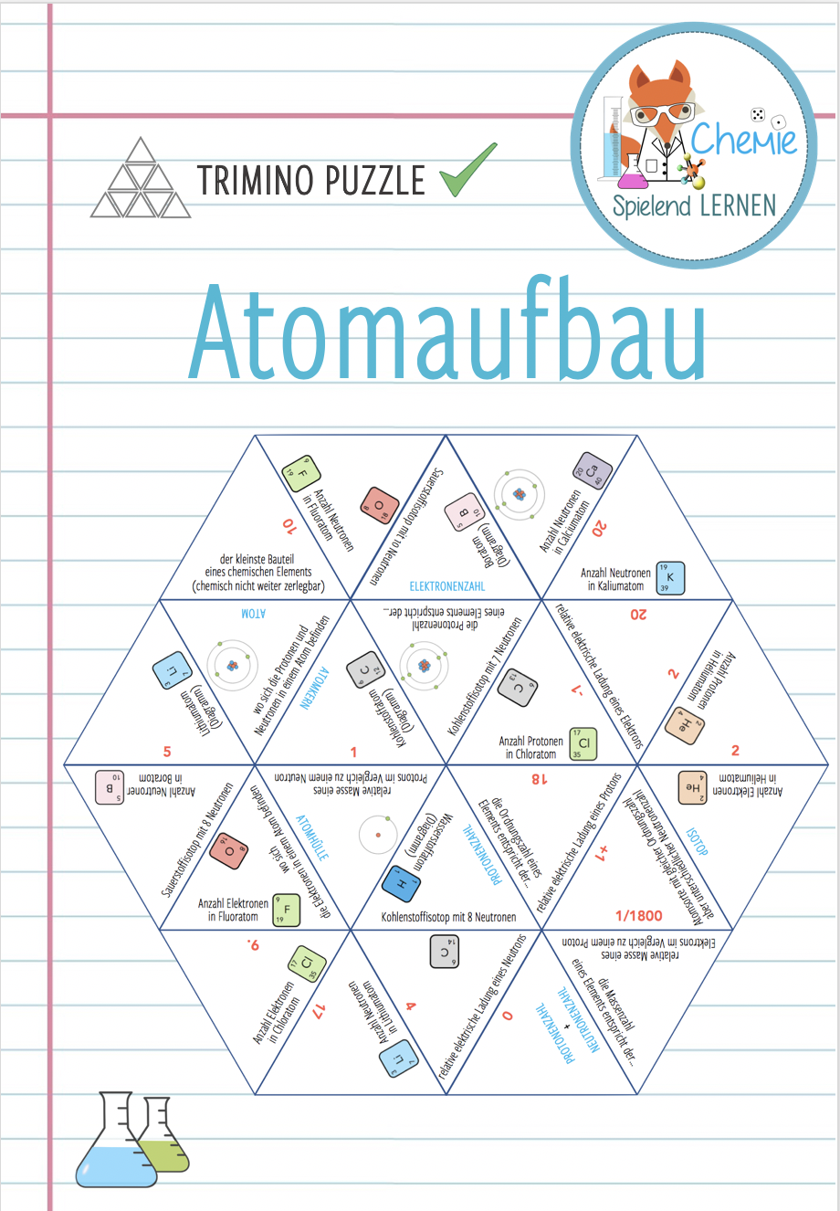 Atombau Trimino Unterrichtsmaterial Im Fach Chemie Biologie Sauren Und Basen Lernen Tipps Schule