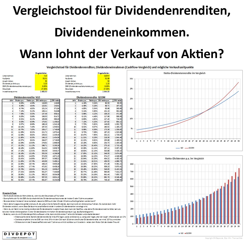 Excel Vergleichstool Fur Dividendenrenditen Dividendeneinnahmen Cashflow Vergleich Und Verkaufszeitpunkte Aktien Aktien Tipps Finanzen