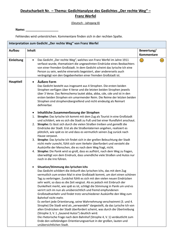 Grossstadtlyrik Klassenarbeit Vollstandigen Inhaltlichen Bewertungsbogen Franz Werfel Der Klassenarbeiten Lernen Tipps Schule Lyrik